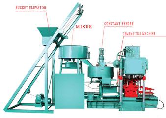 Máy sản xuất ngói xi măng
