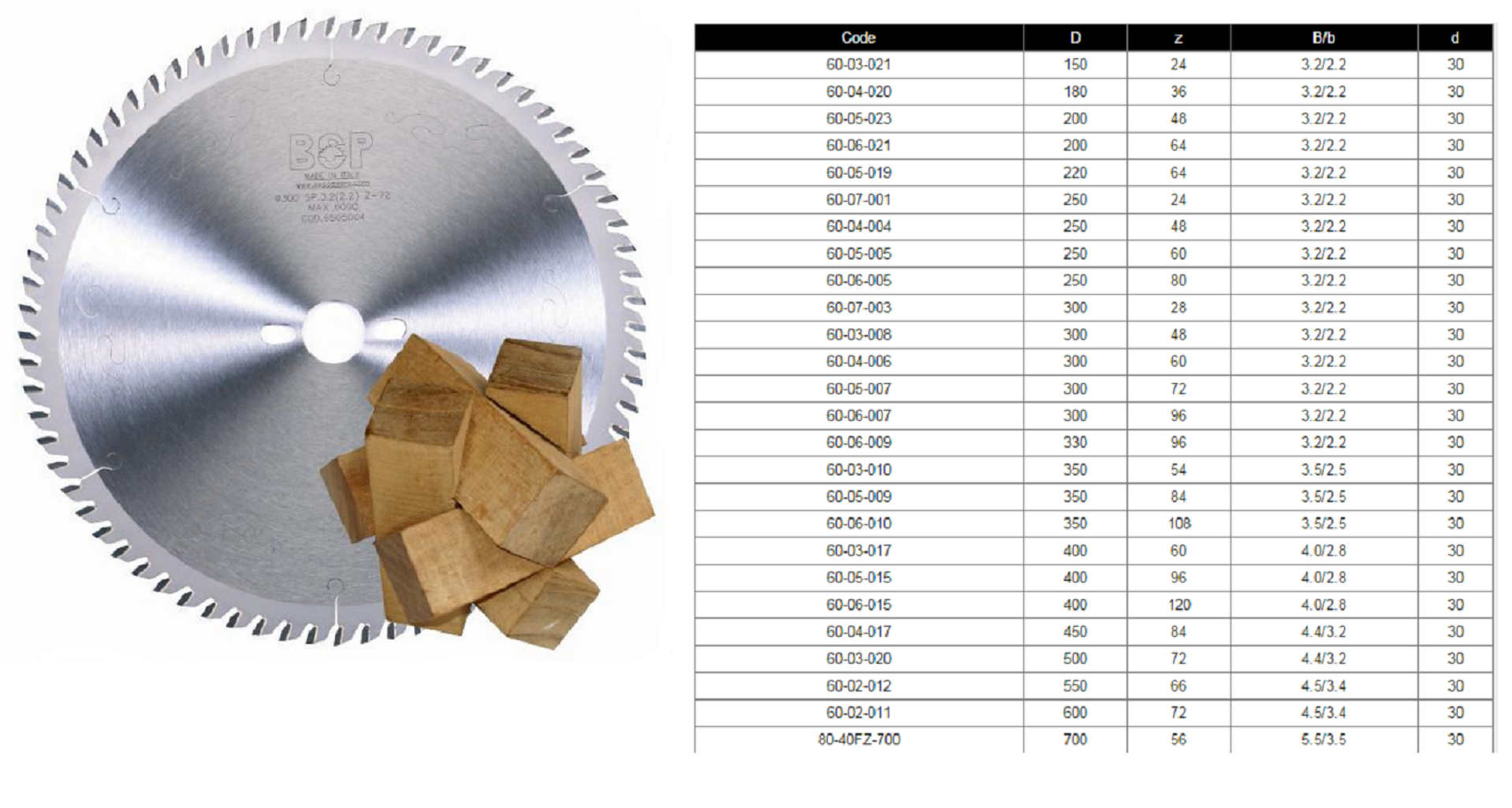 Lưỡi cưa gỗ tự nhiên