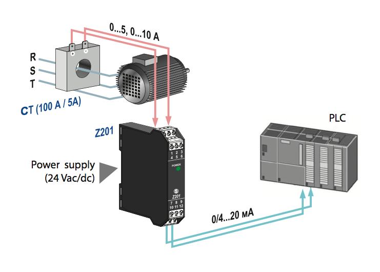Bộ đo áp suất chênh áp | cảm biến đo chênh áp suất
