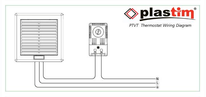 Mặc định Bộ ổn nhiệt ( Thermostat ) PTVT điều khiển quạt hút tủ điện của hãng Plastim ( Châu Âu )